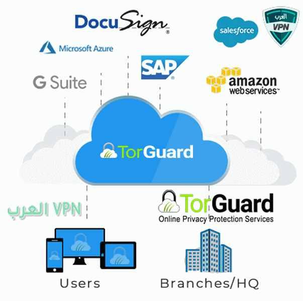 تور جوارد في بي ان TorGuard VPN