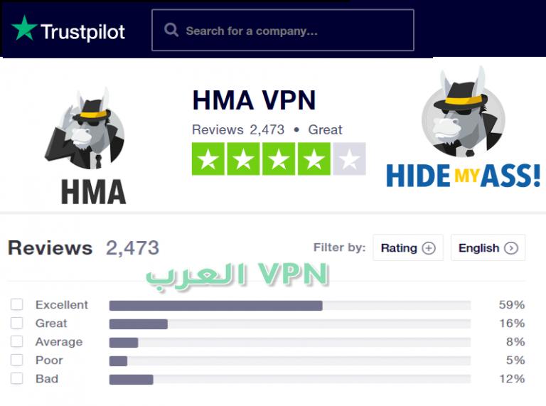 هايد ماي اس في بي ان HideMyAss VPN