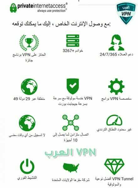 برايفت انترنت اكسس Private Internet Access