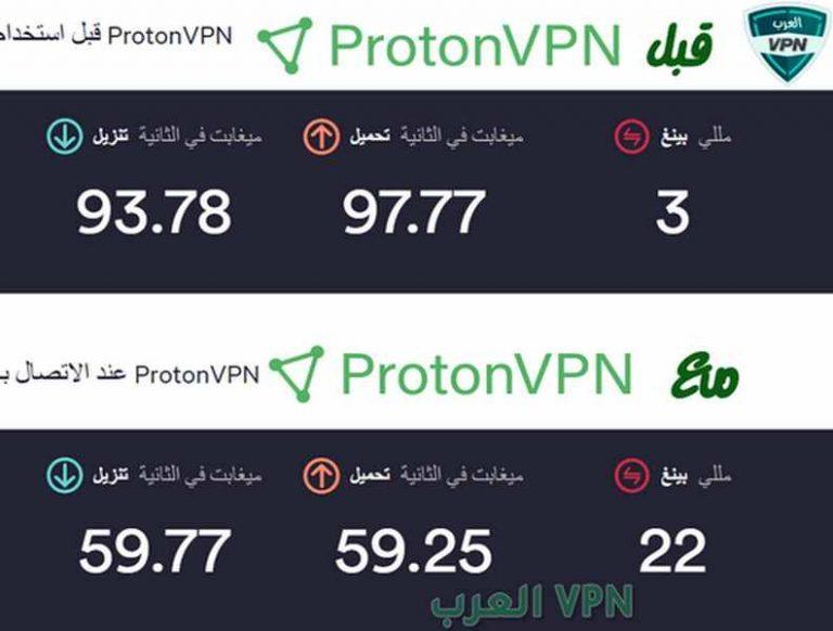 ProtonVPN بروتون في بي ان