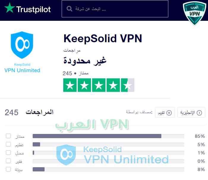 VPN Unlimited في بي ان غير محدود