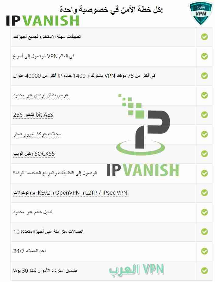IP Vanish اي بي فانيش