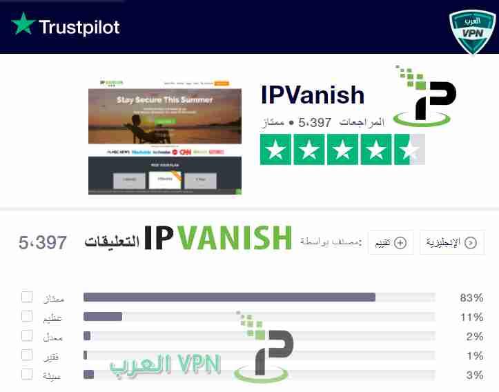 IPVanish اي بي فانيش